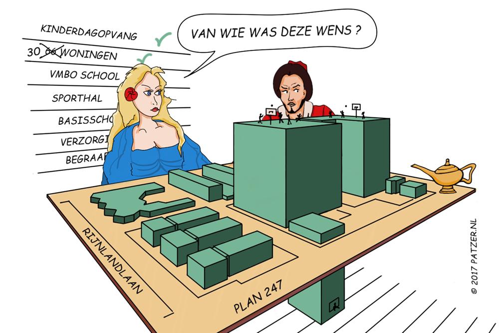 Rijnlandlaan Plan 247 _ 1000
